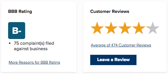 A picture of RVShare B- BBB rating