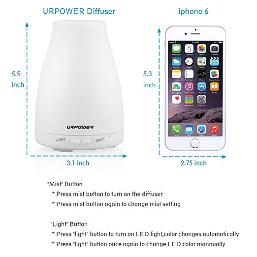 Size of Urpower humidifier compared to iPhone